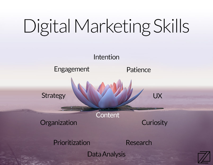 Digital Marketing Skills 2020